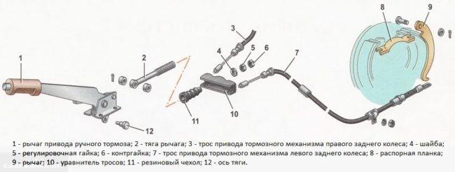 Когда нужна замена или натяжка троса ручника и как это сделать?